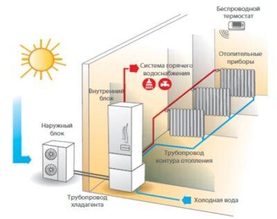https://veles-energy.com.ua/katalog/montazh_system_otoplenya_vodosnabzhenya_kanalyzatsiya/